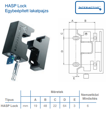 Hasplock, lakat pajzsok, Mul-T-Lock Hasplock